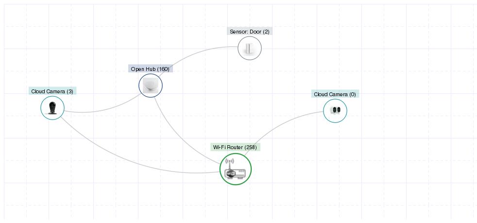 on harmony h68 wiring diagram